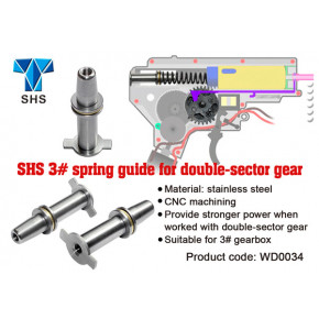 SHS V3 Spring Guide for Double Sector Gear