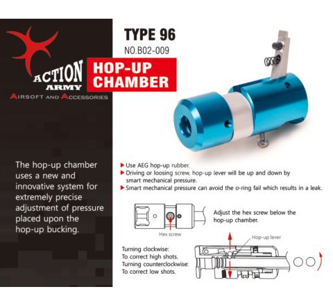Action Army Maruzen / APS Type 96 (L96) Rifle Replacement Hop Unit - CNC Aluminium